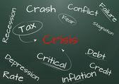 Crisis chalkboard — Stock Vector
