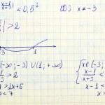 Math formulas. — Stock Photo