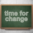 Time concept: Time for Change on chalkboard background — Stockfoto