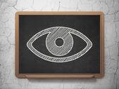 Security concept: Eye on chalkboard background — Stock Photo