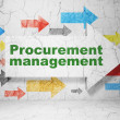 Stock Photo: Finance concept: arrow with Procurement Management on grunge wall background