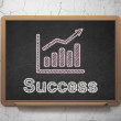 Finance concept: Growth Graph and Success on chalkboard background — Stock Photo