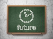 Time concept: Clock and Future on chalkboard background — Stock Photo