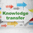 Постер, плакат: Education concept: arrow with Knowledge Transfer on grunge wall background