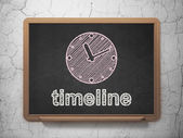 Timeline concept: Clock and Timeline on chalkboard background — ストック写真