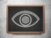 Security concept: Eye on chalkboard background — Stock Photo