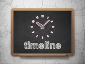 Timeline concept: Clock and Timeline on chalkboard background — Stock Photo