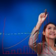 Woman hand drawing a growth graph — Stock Photo #12044065