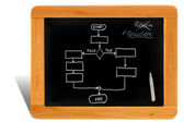 Black board Wooden frame with solution and work flow — Stock Photo