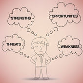 Biznesmen, biorąc pod uwagę temat wektor koncepcja analizy swot — Wektor stockowy