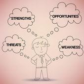 Swot 分析概念ベクトルを考えるビジネスマン — ストックベクタ