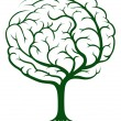 Brain tree illustration - Imagen vectorial