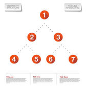 Hierarchy structure Infographic timeline report template — Stok Vektör