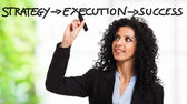 Strategy, execution, success — Stock Photo