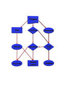 Project flow chart diagram — Stock Photo