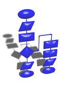 Empty flow chart diagram — Stock Photo