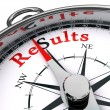 Results compass conceptual image - Stock Photo