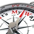 My way conceptual compass - Stock Photo