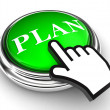 Plan green button and pointer hand — Stock Photo
