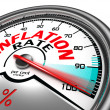 Inflation rate conceptual meter — Stock Photo