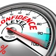 Confidence level conceptual meter — Stock Photo
