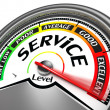 Service level meter — Stock Photo