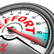 Effort conceptual meter — Stock Photo