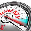 Honesty per cent meter  — Stock Photo