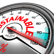 Sustainable conceptual meter — Stock Photo