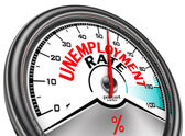 Unemployment rate conceptual meter — Stock Photo