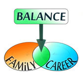 Balance comes from family and career — Stockfoto