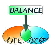 Balance from work and life words — Stockfoto