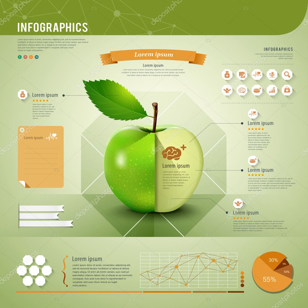 Apple pages infographic template