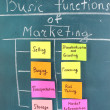 Scheme of basic functions of marketing. Colorful sticky papers on board — Stock Photo