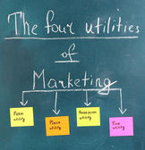 Scheme of utilities of marketing. Colorful sticky papers on board — Stock Photo