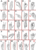 Finger Spelling the Alphabet in American Sign Language (ASL). Alphabet — Stock Photo