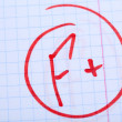Grade F written on an exam paper — Stock Photo