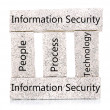 Information security building blocks isolated on white — Stock Photo