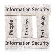 Information security building blocks isolated on white — Zdjęcie stockowe