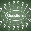 Questions — Stock Vector #14941073