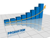 Production graph — Stock Vector