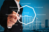Hand of business man present chart or diagram of good governance — Stock Photo
