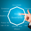 Hand of business man present chart or diagram of good governance — Stock Photo #43610151