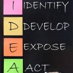 Idea acronym — Stock Photo #48660503