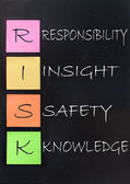 Risk assessment concept — Stock Photo