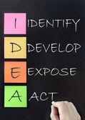 Idea acronym — Stock Photo