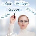 conceito. mulher de negócios e plano de negócios — Foto Stock