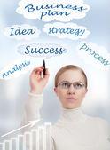 Koncepce. podnikatelský plán a podnikatelka — Stock fotografie