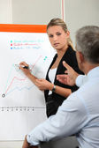 Cute businesswoman making presentation on paperboard — Stock Photo