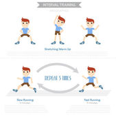 Interval training infographics for exercise, vector eps10 — Stock Vector